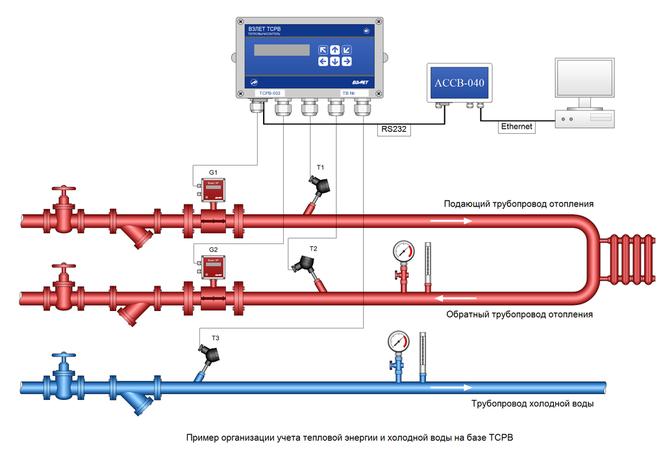 Прибор учета тепловой энергии схема подключения фото 771